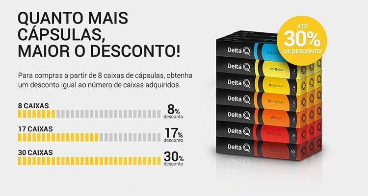 Photo of Descontos até 30% Cápsulas Delta Q